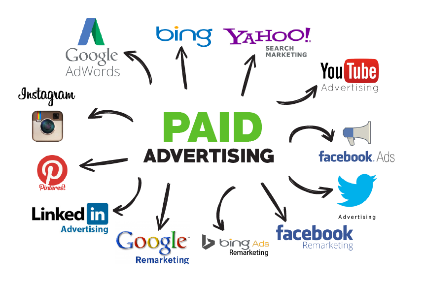 Paid-Advertising-Services